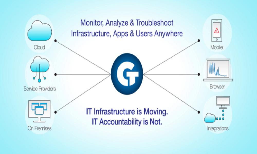 Citrix workspace app 2012